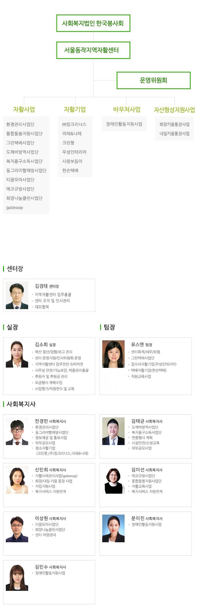 서울동작지역자활센터 조직도